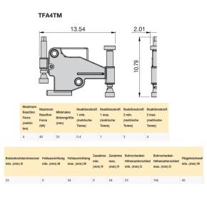 Flanschausrichter mechanisch 4t Reaktionskraft Equalizer für Windkraftanlagen
