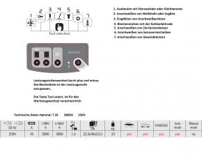 Ausbeulspotter Punktschweißmaschine für Karosserie Instandsetzung 3800A inkl. Fahrwagen und Zugbrücke